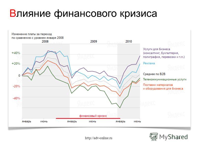 Влияние финансового кризиса 24http://adv-online.ru