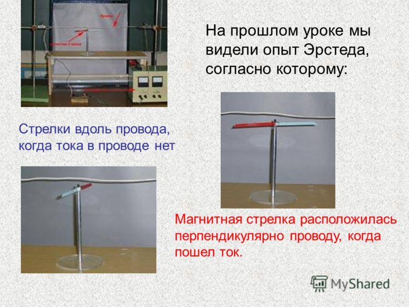 На прошлом уроке мы видели опыт Эрстеда, согласно которому: Стрелки вдоль провода, когда тока в проводе нет Магнитная стрелка расположилась перпендикулярно проводу, когда пошел ток.