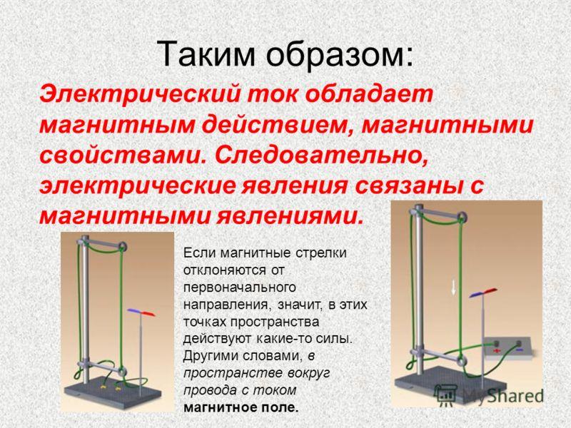 Презентация на тему электромагниты