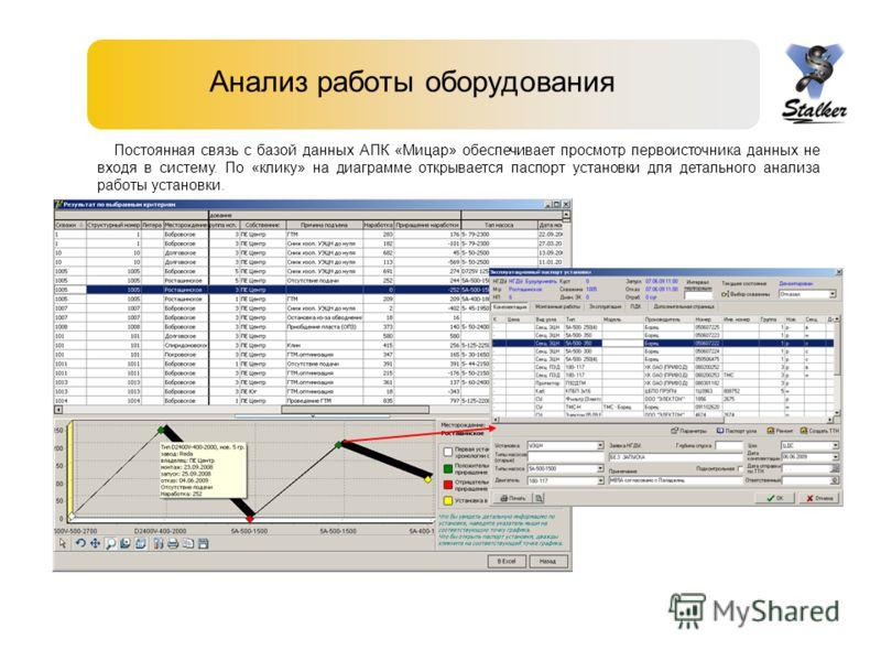Анализ работы оборудования Постоянная связь с базой данных АПК «Мицар» обеспечивает просмотр первоисточника данных не входя в систему. По «клику» на диаграмме открывается паспорт установки для детального анализа работы установки.