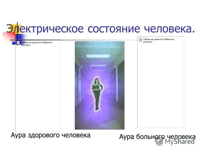 Электрическое состояние человека. Аура здорового человека Аура больного человека