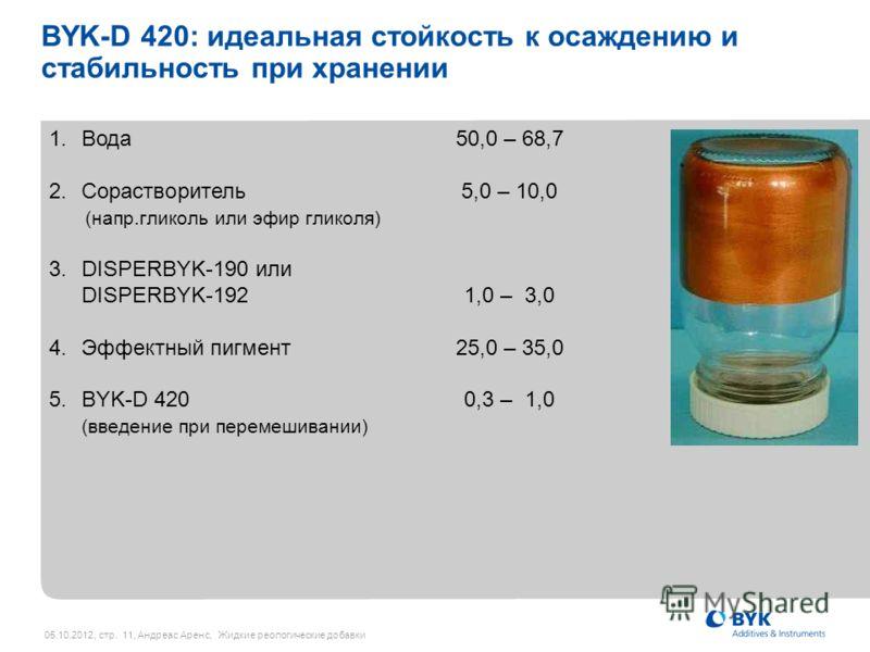 22.07.2012, стр. 11, Андреас Аренс, Жидкие реологические добавки 1.Вода50,0 – 68,7 2.Сорастворитель5,0 – 10,0 (напр.гликоль или эфир гликоля) 3.DISPERBYK-190 или DISPERBYK-1921,0 – 3,0 4.Эффектный пигмент25,0 – 35,0 5.BYK-D 4200,3 – 1,0 (введение при