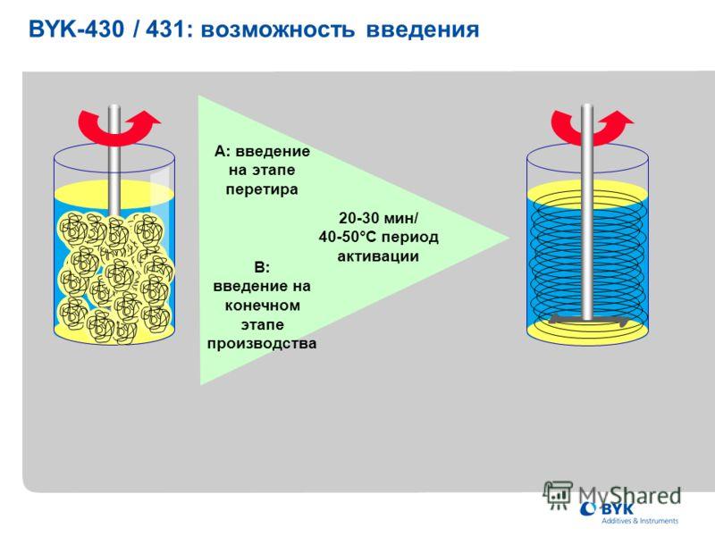 BYK-430 / 431: возможность введения B: введение на конечном этапе производства A: введение на этапе перетира 20-30 мин/ 40-50°C период активации