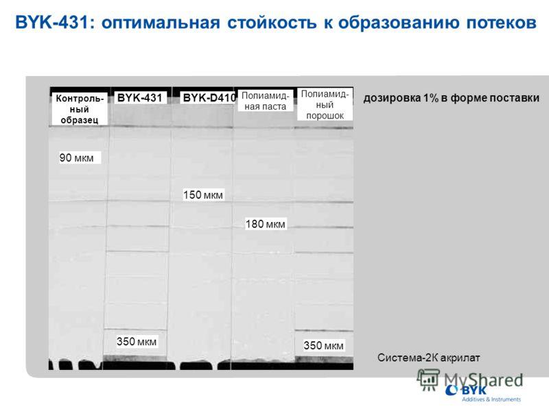 Система-2К акрилат BYK-431 BYK-D410 BYK-431: оптимальная стойкость к образованию потеков 180 мкм 150 мкм 90 мкм 350 мкм Полиамид- ный порошок Полиамид- ная паста Контроль- ный образец дозировка 1% в форме поставки