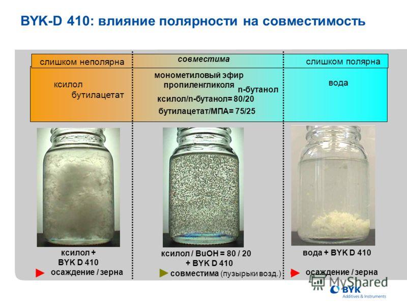 BYK-D 410: влияние полярности на совместимость ксилол / BuOH = 80 / 20 + BYK D 410 вода + BYK D 410ксилол + BYK D 410 осаждение / зерна совместима (пузырьки возд.) осаждение / зерна слишком неполярна совместима слишком полярна вода ксилол бутилацетат