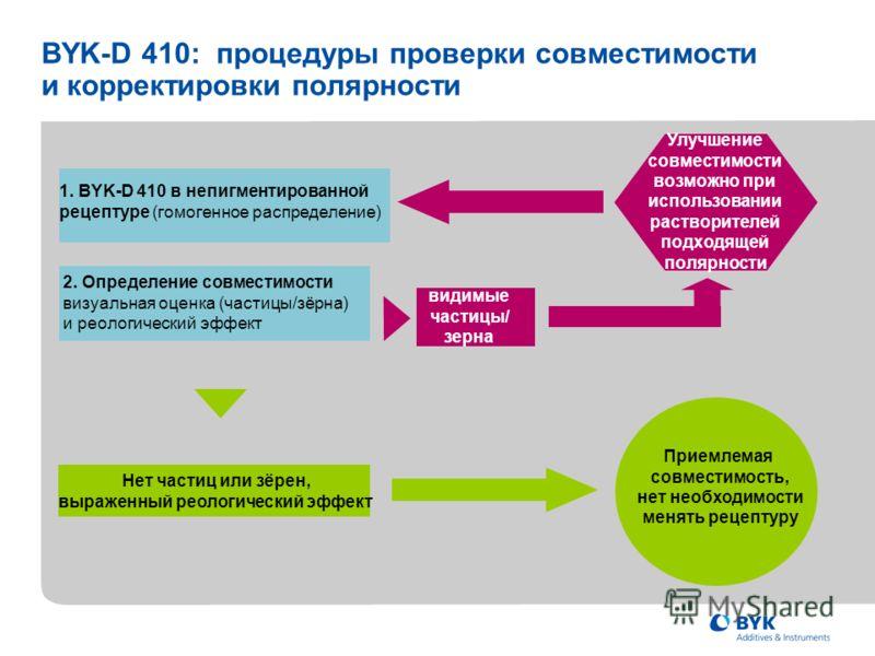 BYK-D 410: процедуры проверки совместимости и корректировки полярности 2. Определение совместимости визуальная оценка (частицы/зёрна) и реологический эффект 1. BYK-D 410 в непигментированной рецептуре (гомогенное распределение) видимые частицы/ зерна