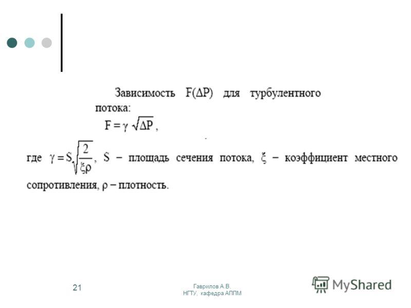 Гаврилов А.В. НГТУ, кафедра АППМ 21