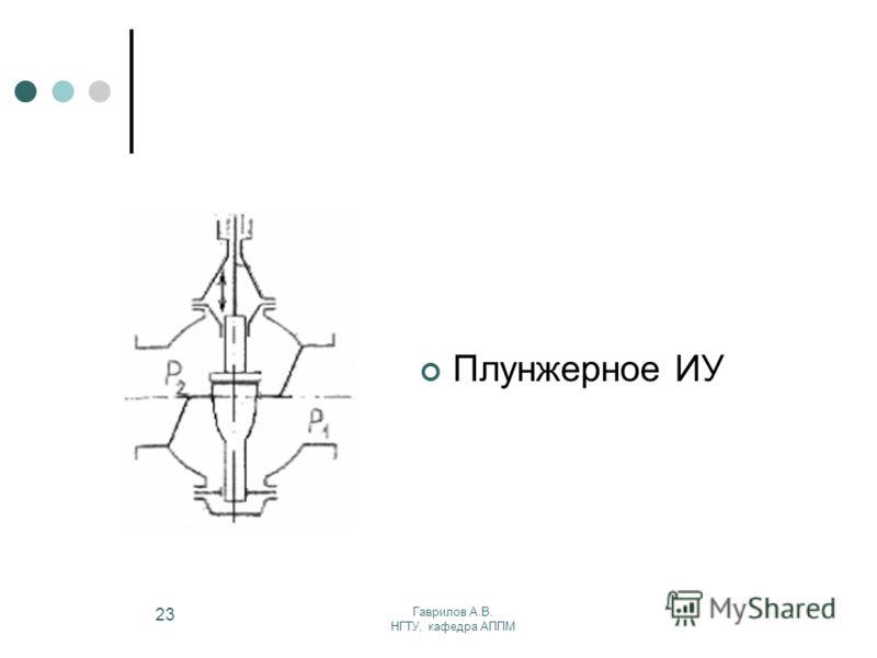 Гаврилов А.В. НГТУ, кафедра АППМ 23 Плунжерное ИУ