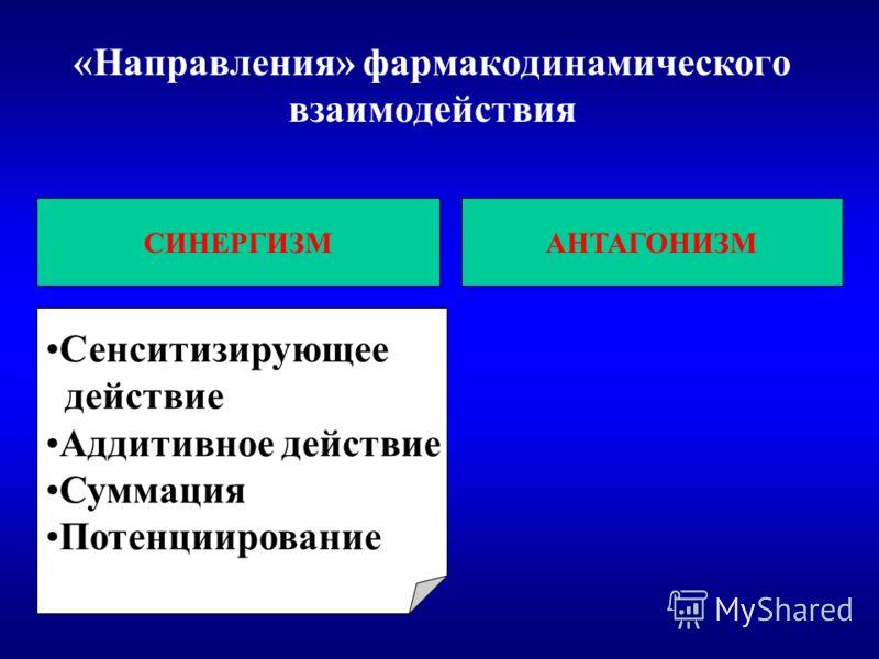 «Направления» фармакодинамического взаимодействия СИНЕРГИЗМАНТАГОНИЗМ Сенситизирующее действие Аддитивное действие Суммация Потенциирование