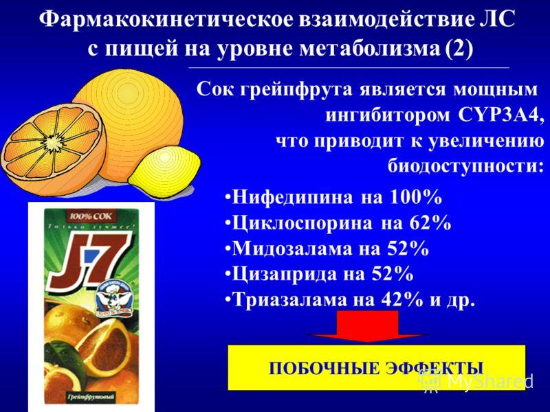 Сок грейпфрута является мощным ингибитором CYP3A4, что приводит к увеличению биодоступности: Нифедипина на 100% Циклоспорина на 62% Мидозалама на 52% Цизаприда на 52% Триазалама на 42% и др. ПОБОЧНЫЕ ЭФФЕКТЫ Фармакокинетическое взаимодействие ЛС с пи