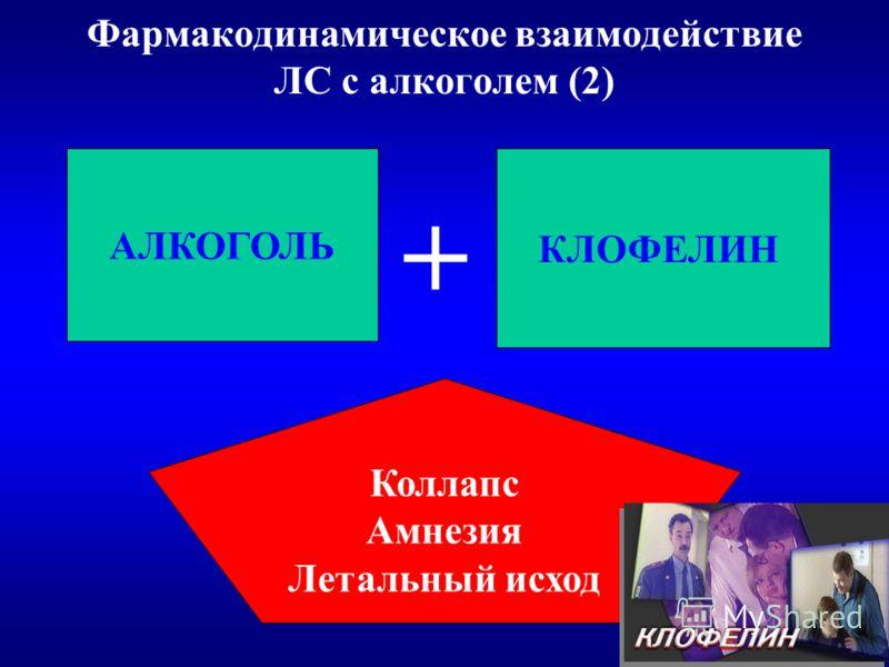 Фармакодинамическое взаимодействие ЛС с алкоголем (2) АЛКОГОЛЬ КЛОФЕЛИН Коллапс Амнезия Летальный исход +