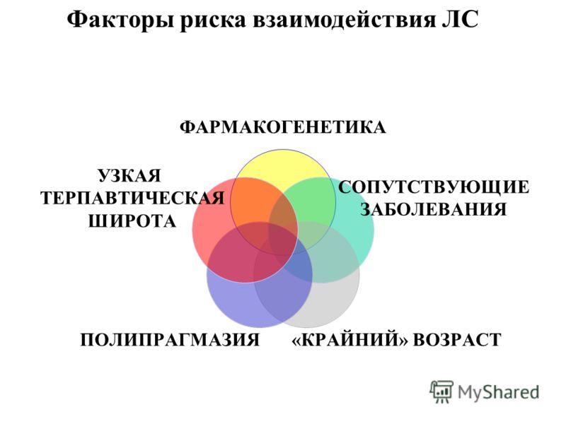 Полипрагмазия