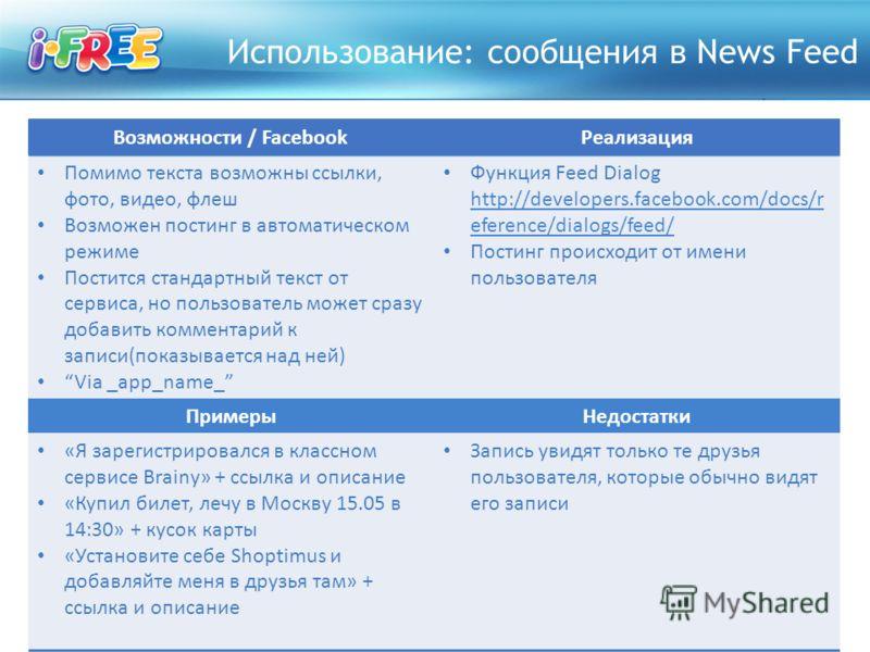 Использование: сообщения в News Feed Возможности / FacebookРеализация Помимо текста возможны ссылки, фото, видео, флеш Возможен постинг в автоматическом режиме Постится стандартный текст от сервиса, но пользователь может сразу добавить комментарий к