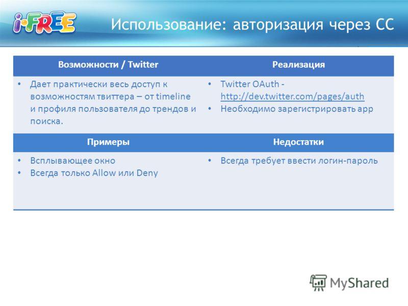 Использование: авторизация через СС Возможности / TwitterРеализация Дает практически весь доступ к возможностям твиттера – от timeline и профиля пользователя до трендов и поиска. Twitter OAuth - http://dev.twitter.com/pages/auth http://dev.twitter.co