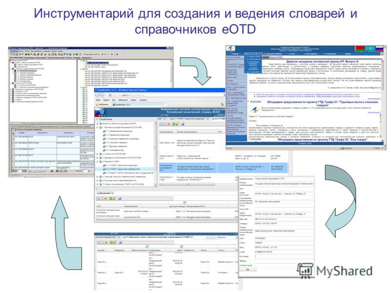 Инструментарий для создания и ведения словарей и справочников eOTD
