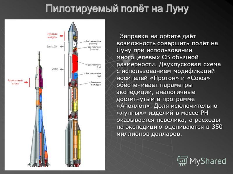 Пилотируемый полёт на Луну Заправка на орбите даёт возможность совершить полёт на Луну при использовании многоцелевых СВ обычной размерности. Двухпусковая схема с использованием модификаций носителей «Протон» и «Союз» обеспечивает параметры экспедици