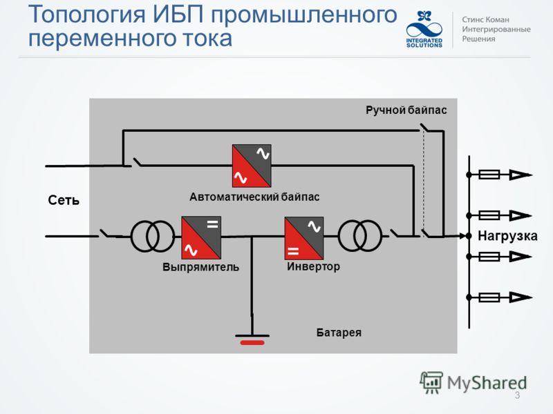 3 Сеть Топология ИБП промышленного переменного тока Нагрузка Выпрямитель Инвертор Батарея Автоматический байпас Ручной байпас
