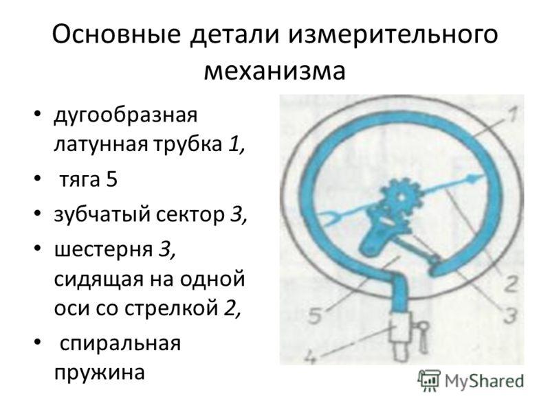 Основные детали измерительного механизма дугообразная латунная трубка 1, тяга 5 зубчатый сектор 3, шестерня 3, сидящая на одной оси со стрелкой 2, спиральная пружина