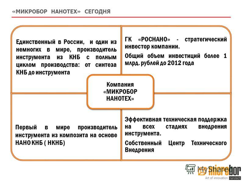 «МИКРОБОР НАНОТЕХ» СЕГОДНЯ Единственный в России, и один из немногих в мире, производитель инструмента из КНБ с полным циклом производства: от синтеза КНБ до инструмента ГК «РОСНАНО» - стратегический инвестор компании. Общий объем инвестиций более 1