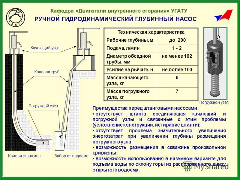 РУЧНОЙ ГИДРОДИНАМИЧЕСКИЙ ГЛУБИННЫЙ НАСОС Техническая характеристика Рабочие глубины, м до 200 Подача, л/мин1 - 2 Диаметр обсадной трубы, мм не менее 102 Усилие на рычаге, нне более 100 Масса качающего узла, кг 6 Масса погружного узла, кг 7 Погружной