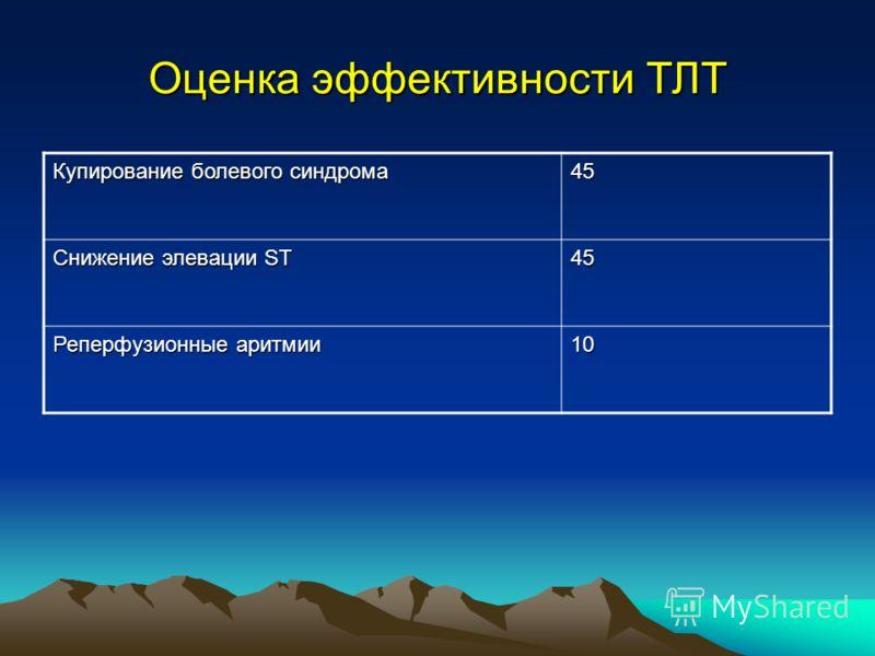 Оценка эффективности ТЛТ Купирование болевого синдрома 45 Снижение элевации ST 45 Реперфузионные аритмии 10