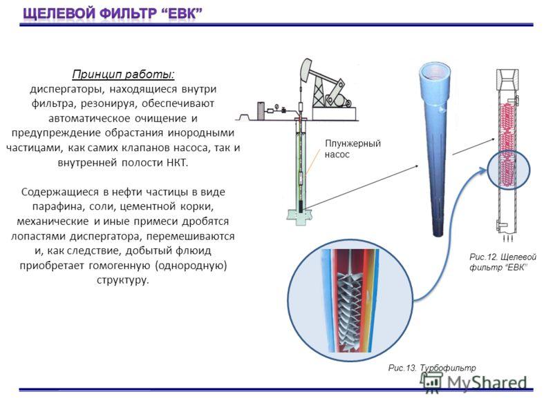 Принцип работы: диспергаторы, находящиеся внутри фильтра, резонируя, обеспечивают автоматическое очищение и предупреждение обрастания инородными частицами, как самих клапанов насоса, так и внутренней полости НКТ. Содержащиеся в нефти частицы в виде п