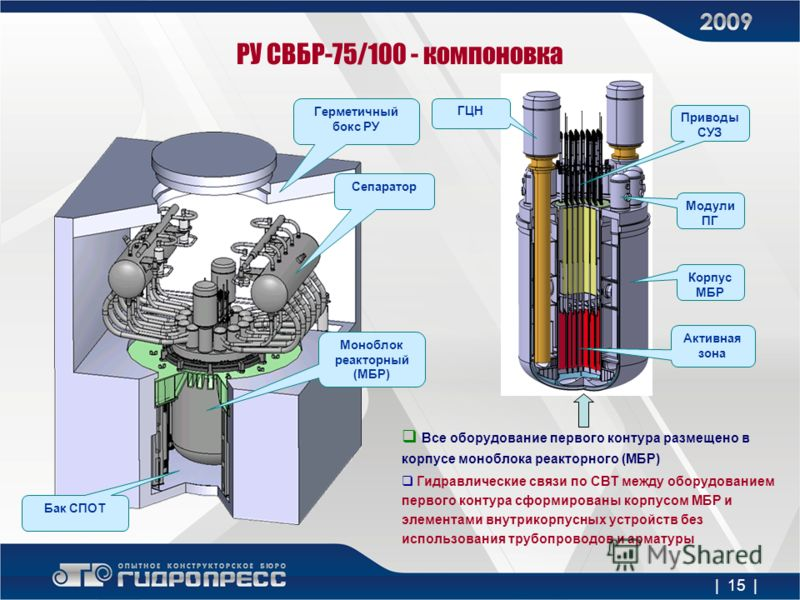 Все оборудование первого контура размещено в корпусе моноблока реакторного (МБР) Гидравлические связи по СВТ между оборудованием первого контура сформированы корпусом МБР и элементами внутрикорпусных устройств без использования трубопроводов и армату