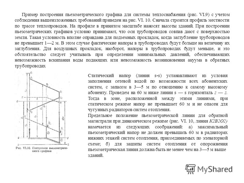 Пример построения пьезометрического графика для системы теплоснабжения (рис. VI.9) с учетом соблюдения вышеизложенных требований приведен на рис. VI. 10. Сначала строится профиль местности по трассе теплопроводов. На профиле в принятом масштабе нанос