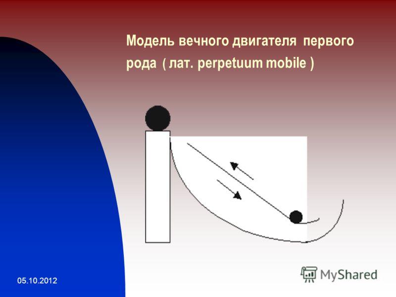 10.08.20128 Модель вечного двигателя первого рода ( лат. perpetuum mobile )