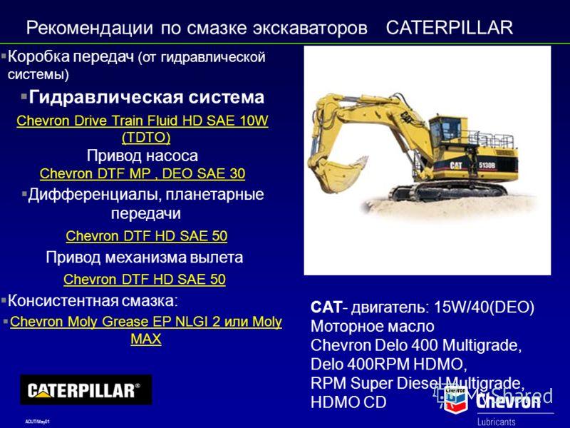 AOUT/May01 Особенности применения смазочных материалов в Экскаваторах