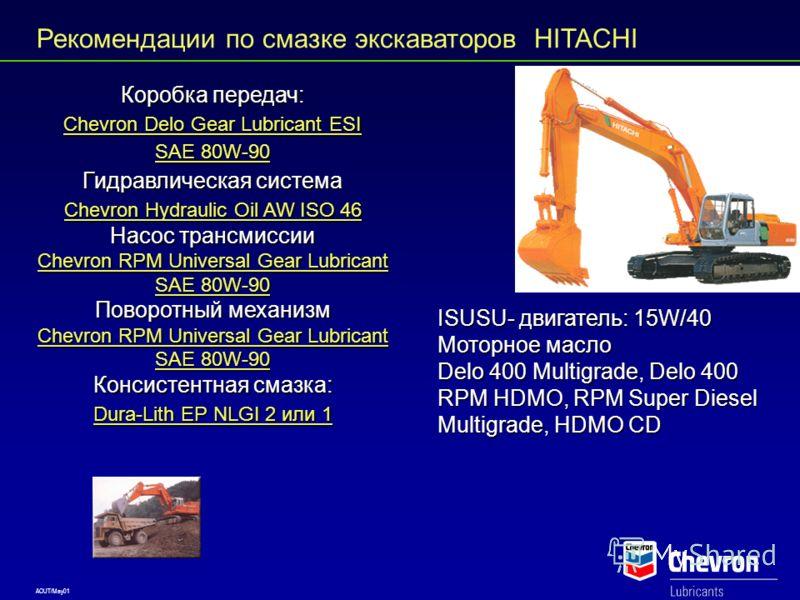 AOUT/May01 Рекомендации по смазке экскаваторов CASE Коробка передач: от гидросистемы Гидравлическая система Chevron Rykon Premium Oil ISO 46 Поворотные редукторы Chevron RPM Universal Gear Lubricant SAE 80W-90 Консистентная смазка: Dura-Lith EP NLGI