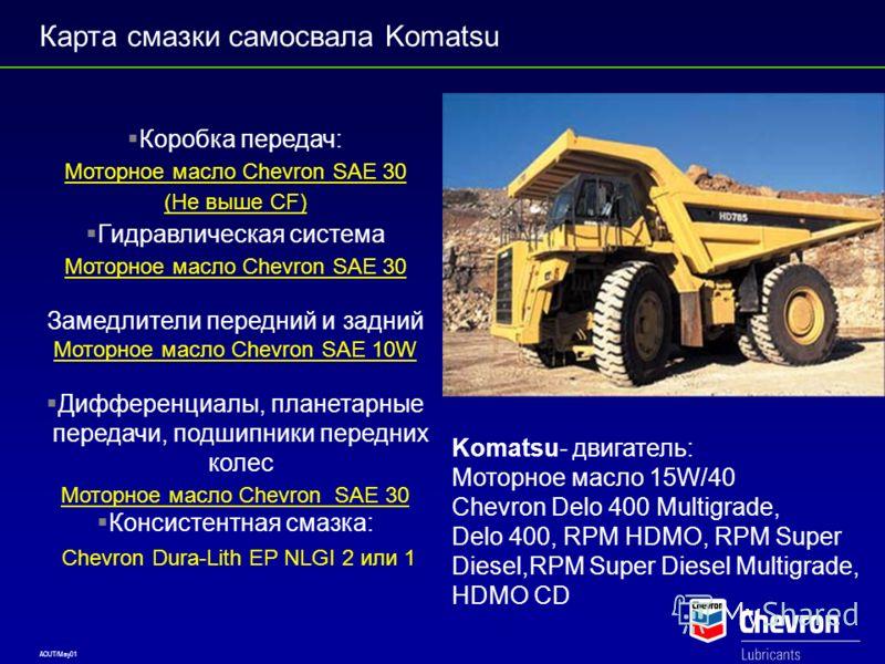 AOUT/May01 Коробка передач: Моторное масло Chevron SAE 15W-40 Гидравлическая система Chevron ATF Dexron III/Mercon Дифференциалы, планетарные передачи, подшипники передних колес Chevron RPM Arctic Gear Lubricant SAE 75W-90 Планетарные передачи Chevro