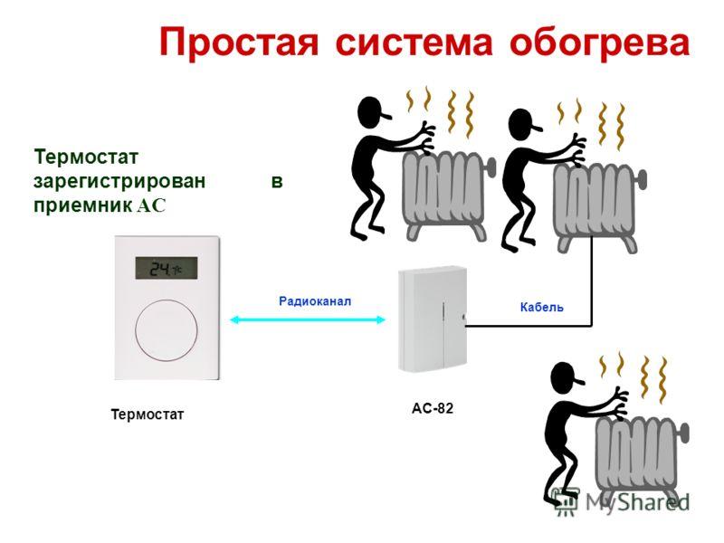 Простая система обогрева Термостат AC-82 Радиоканал Кабель Термостат зарегистрирован в приемник AC