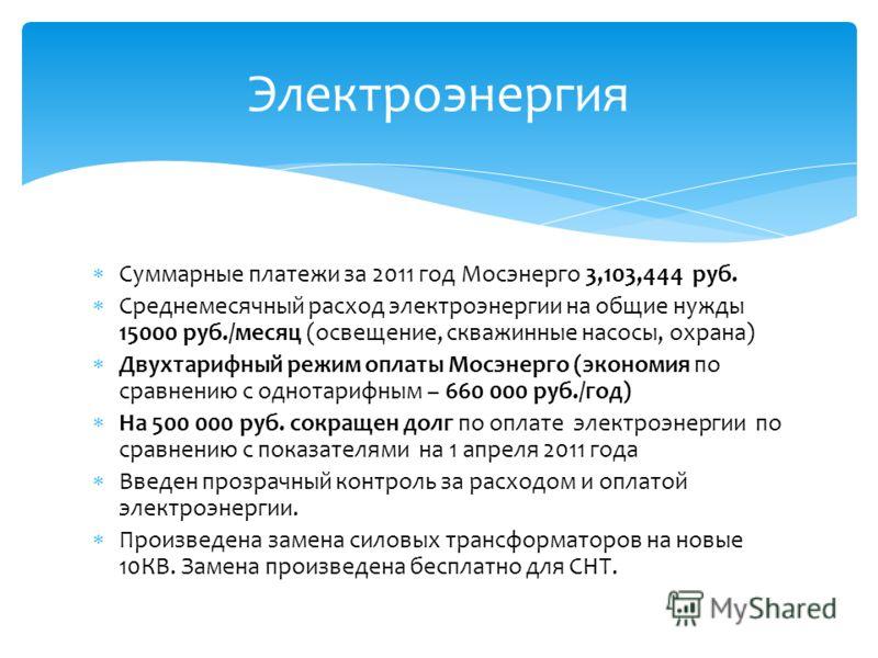 Суммарные платежи за 2011 год Мосэнерго 3,103,444 руб. Среднемесячный расход электроэнергии на общие нужды 15000 руб./месяц (освещение, скважинные насосы, охрана) Двухтарифный режим оплаты Мосэнерго (экономия по сравнению с однотарифным – 660 000 руб