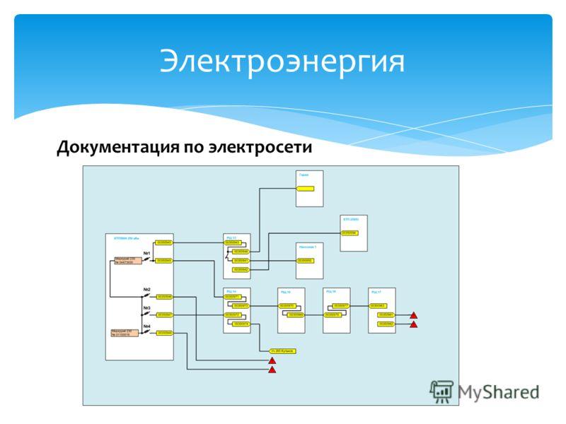 Электроэнергия Документация по электросети