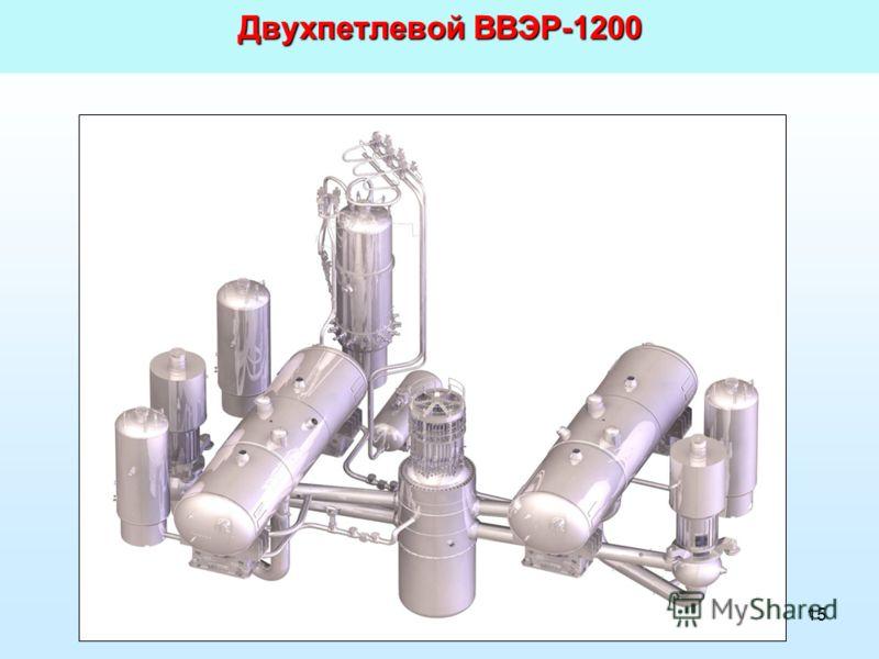 15 Двухпетлевой ВВЭР-1200
