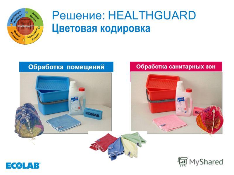 Решение: НEALTHGUARD Цветовая кодировка Обработка помещений Обработка санитарных зон