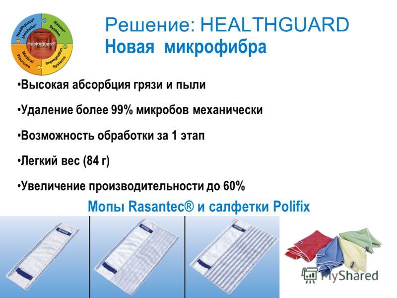 Решение: HEALTHGUARD Новая микрофибра Высокая абсорбция грязи и пыли Удаление более 99% микробов механически Возможность обработки за 1 этап Легкий вес (84 г) Увеличение производительности до 60% Мопы Rasantec® и салфетки Polifix