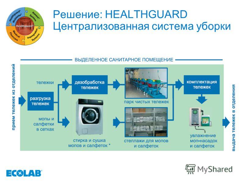 Решение: HEALTHGUARD Централизованная система уборки