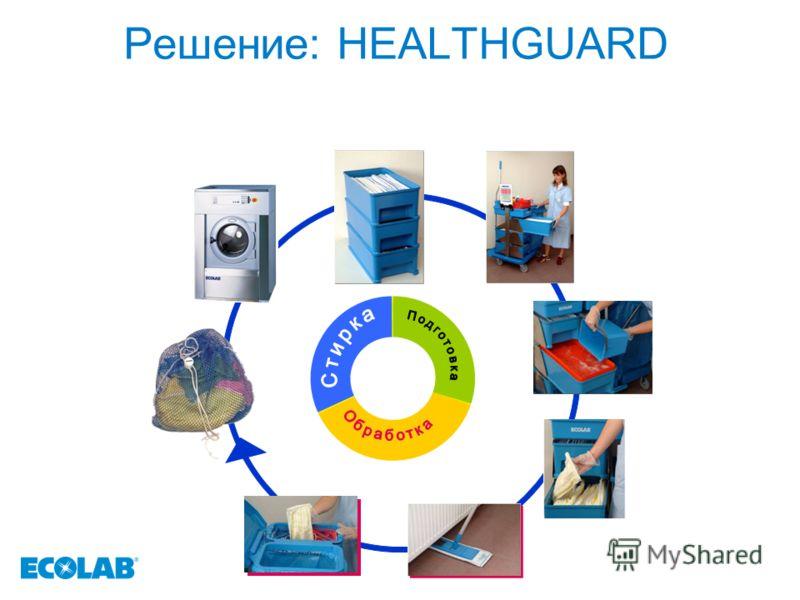 Решение: HEALTHGUARD