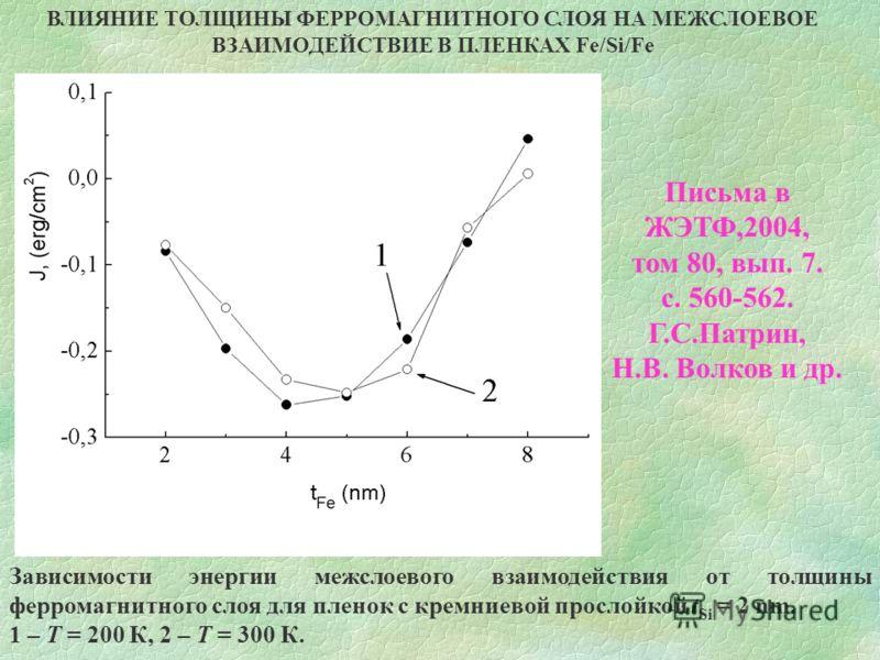Зависимости энергии межслоевого взаимодействия от толщины ферромагнитного слоя для пленок с кремниевой прослойкой t Si = 2 nm. 1 – Т = 200 К, 2 – Т = 300 К. Письма в ЖЭТФ,2004, том 80, вып. 7. с. 560-562. Г.С.Патрин, Н.В. Волков и др. ВЛИЯНИЕ ТОЛЩИНЫ
