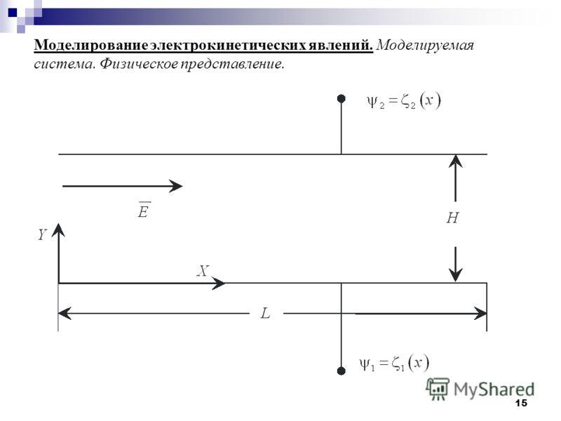 15 Моделирование электрокинетических явлений. Моделируемая система. Физическое представление.