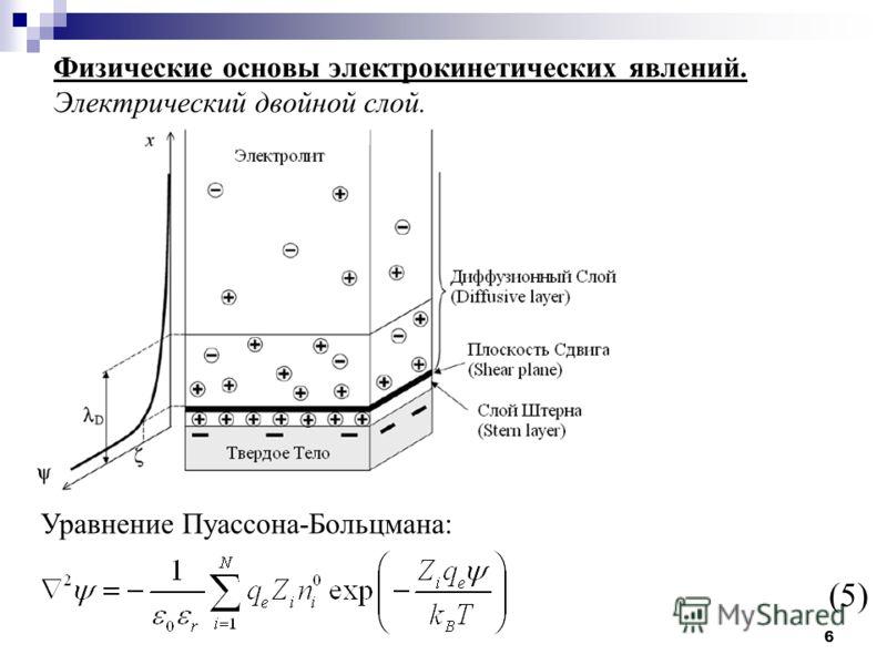 6 Физические основы электрокинетических явлений. Электрический двойной слой. Уравнение Пуассона-Больцмана: (5)