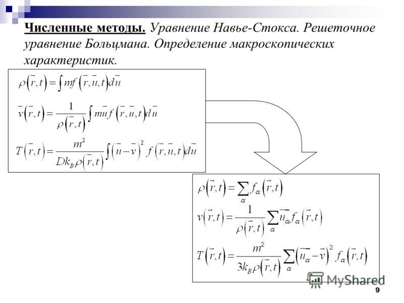 9 Численные методы. Уравнение Навье-Стокса. Решеточное уравнение Больцмана. Определение макроскопических характеристик.