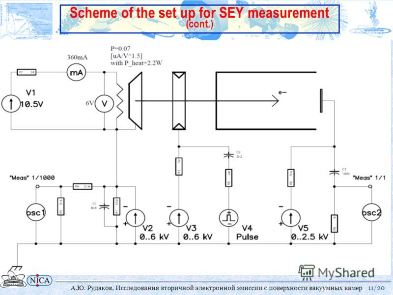 11/20А.Ю. Рудаков, Исследования вторичной электронной эмиссии с поверхности вакуумных камер Scheme of the set up for SEY measurement (cont.)