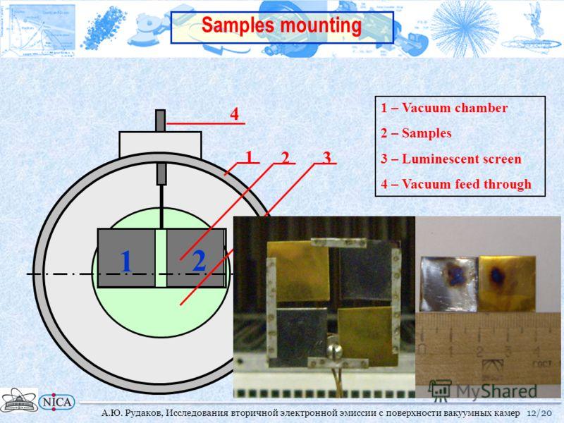 1 – Vacuum chamber 2 – Samples 3 – Luminescent screen 4 – Vacuum feed through 1 2 1 23 4 12/20А.Ю. Рудаков, Исследования вторичной электронной эмиссии с поверхности вакуумных камер Samples mounting