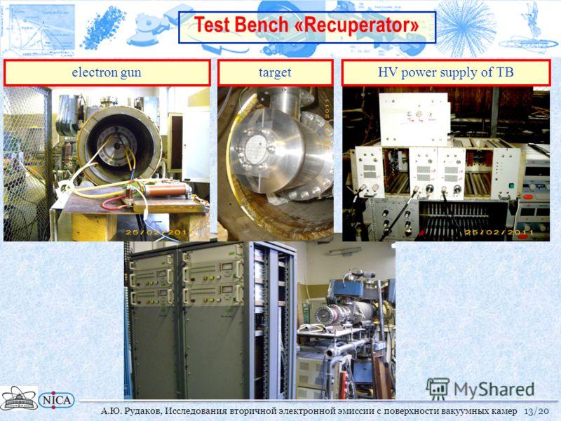 13/20А.Ю. Рудаков, Исследования вторичной электронной эмиссии с поверхности вакуумных камер Test Bench «Recuperator» electron guntargetHV power supply of TB