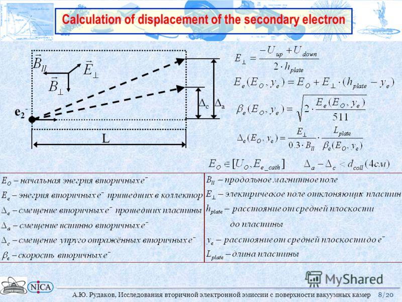 Calculation of displacement of the secondary electron e2-e2- ΔcΔc L ΔaΔa 8/20А.Ю. Рудаков, Исследования вторичной электронной эмиссии с поверхности вакуумных камер