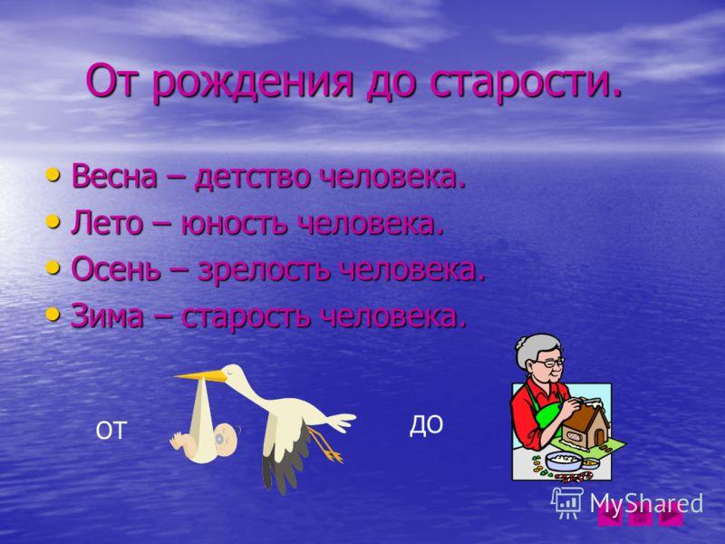От рождения до старости. От рождения до старости. Весна – детство человека. Весна – детство человека. Лето – юность человека. Лето – юность человека. Осень – зрелость человека. Осень – зрелость человека. Зима – старость человека. Зима – старость чело