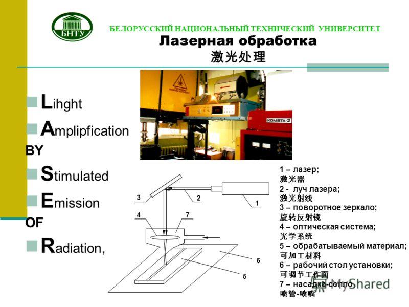 Лазерная обработка L ihght A mplipfication BY S timulated E mission OF R adiation, БЕЛОРУССКИЙ НАЦИОНАЛЬНЫЙ ТЕХНИЧЕСКИЙ УНИВЕРСИТЕТ 1 2 3 47 6 5 1 – лазер; 2 - луч лазера; 3 – поворотное зеркало; 4 – оптическая система; 5 – обрабатываемый материал; 6